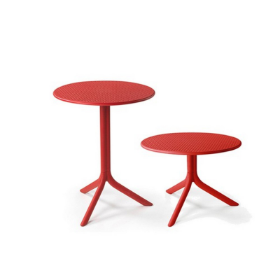 Table STEP Rouge